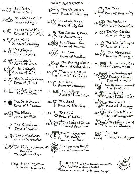 Women's Retreat Ritual Recipe (2/3)