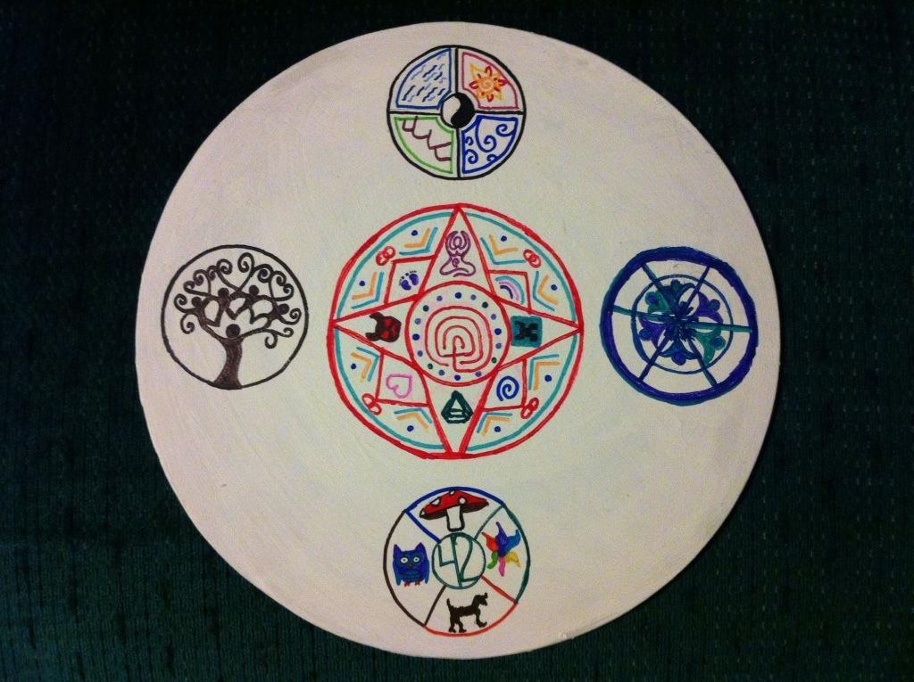 Family Mandala Project Talk Birth